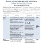BREEAM INTERNATIONAL