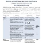 BREEAM INTERNATIONAL