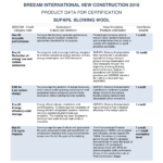 BREEAM INTERNATIONAL _2