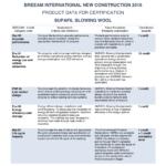 BREEAM INTERNATIONAL _2